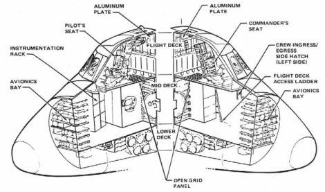 space ship plans